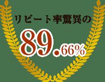 リピート率驚異の89.66%